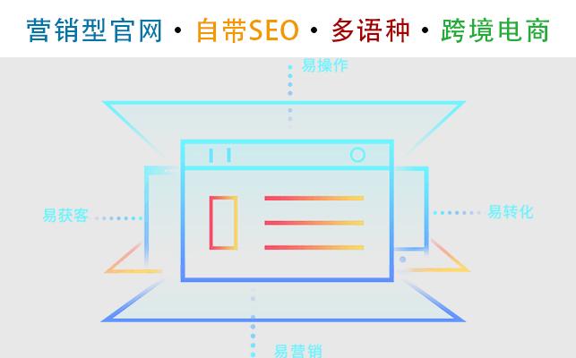 营销网站建设